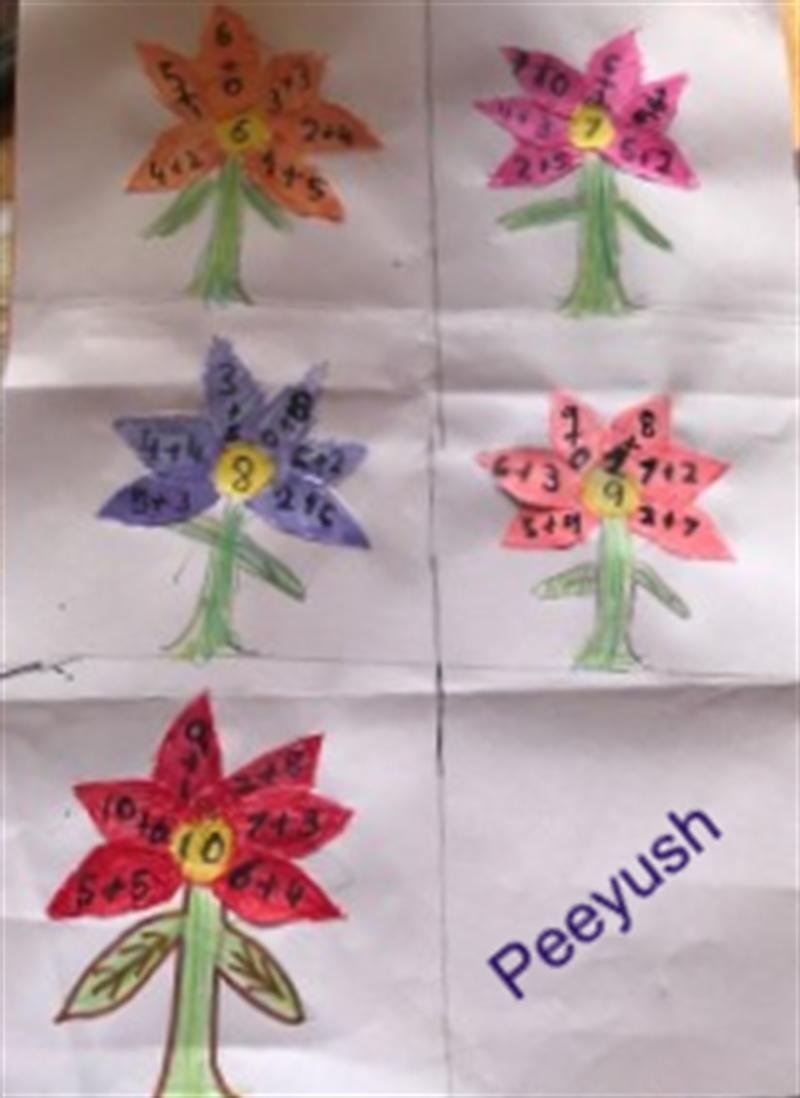 flower Peeyush.png